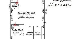 تفکیک آپارتمان در شهر تهران