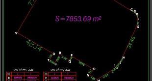 نقشه برداری UTM در منطقه 1